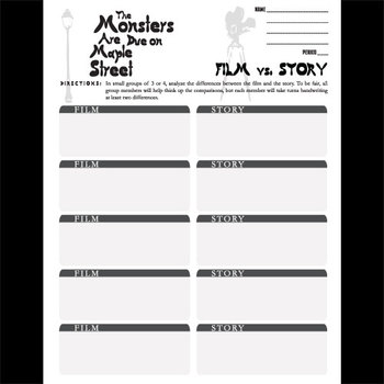 The monsters are due on maple street worksheet pdf