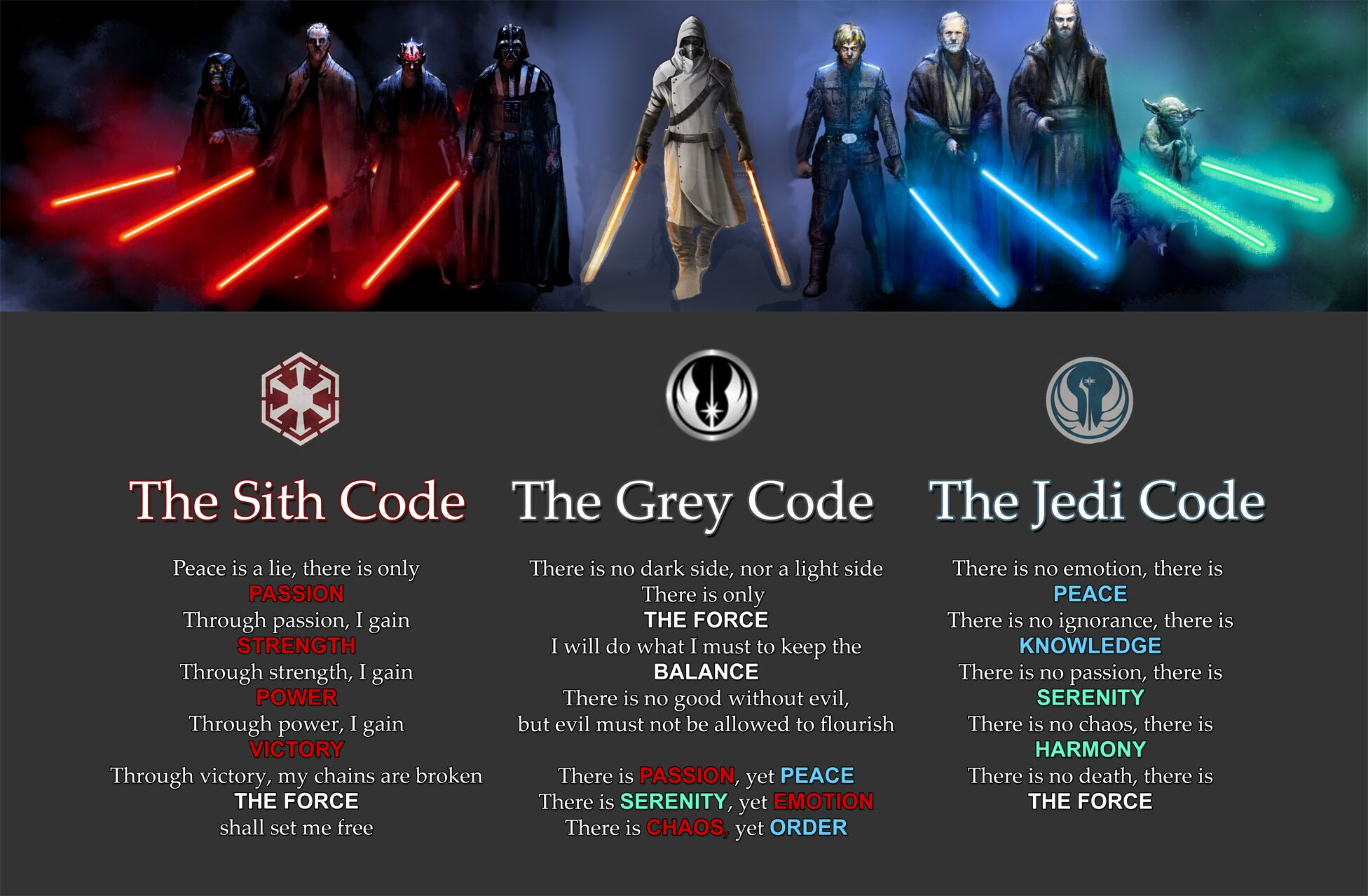 Star wars live fire how to enter codes