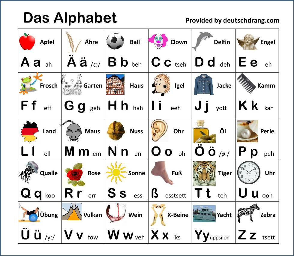 French alphabets and their pronunciation pdf