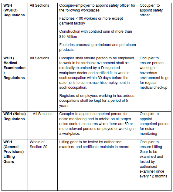 Example of legal compliance register