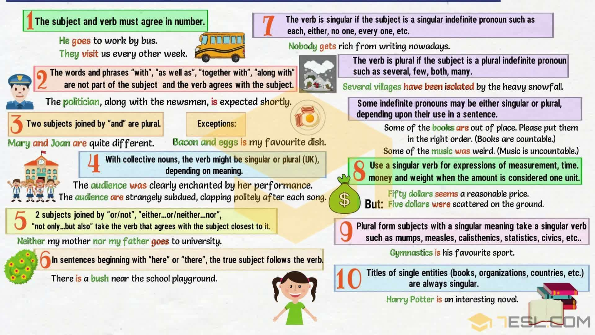 All rules of subject verb agreement and their examples pdf