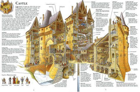 Life in a medieval castle pdf