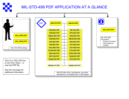 Mil std 498 application and reference guidebook