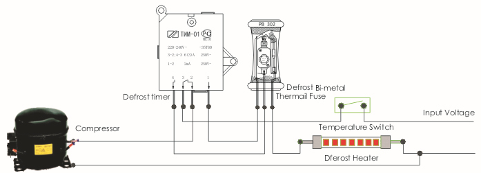 whirlpool refrigerator manual defrost cycle